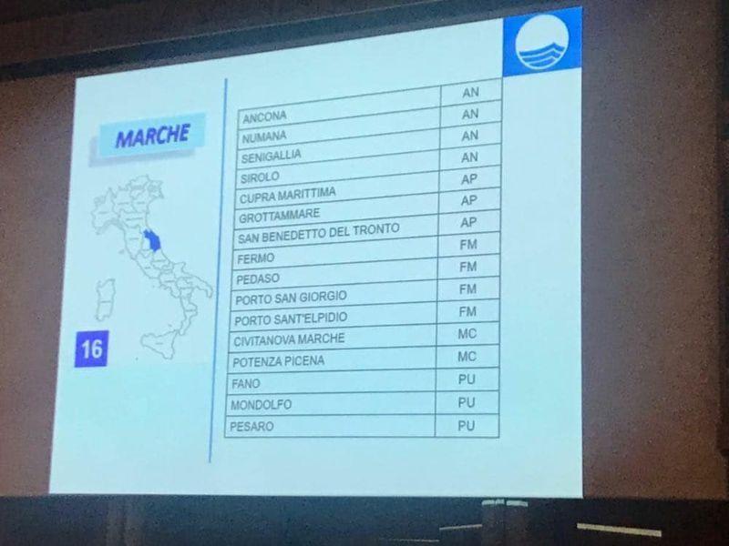 Confermata-la-qualità-delle-acque-del-Fermano.-Fermo,-Porto-Sant'Elpidio,-Porto-San-Giorgio-e-Pedaso-a-Roma-per-ritirare-la-Bandiera-Blu